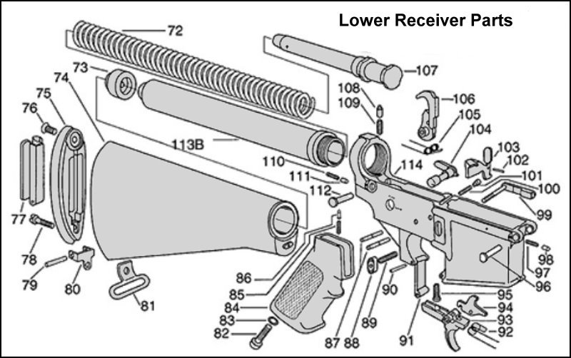 ar 15 parts breakdown reference : ar15 parts diagram - findchart.co