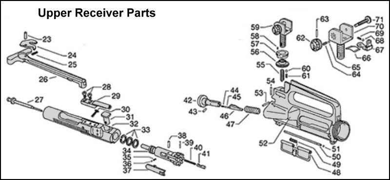 ar 15 parts breakdown reference rh ar 15 co ar 15 parts diagram ar 15 parts diagram lower receiver